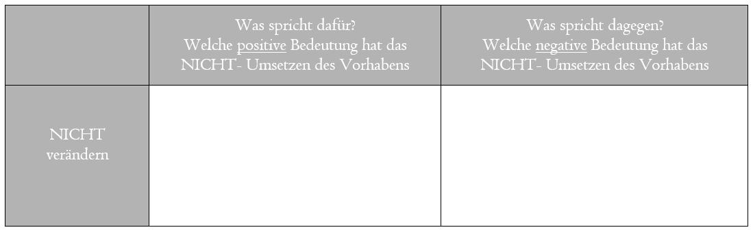 Psychologie der Veränderung: Pro und Kontra in einer Tabelle
